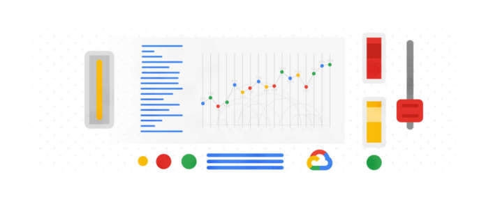 MQL Google Cloud