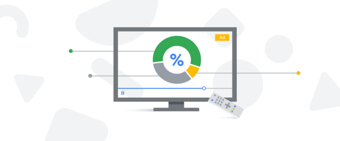 Google video ad manager