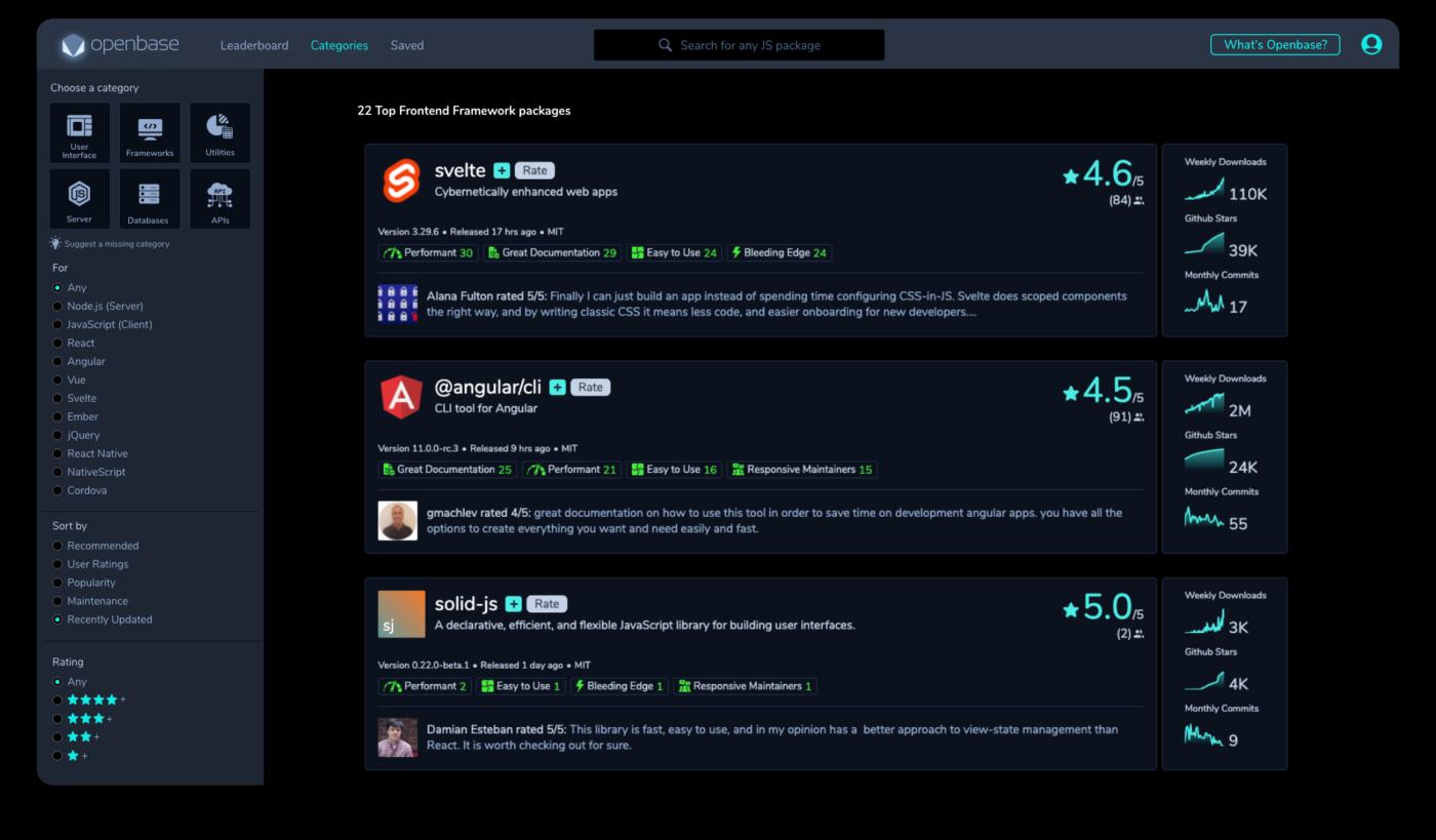 open source Openbase