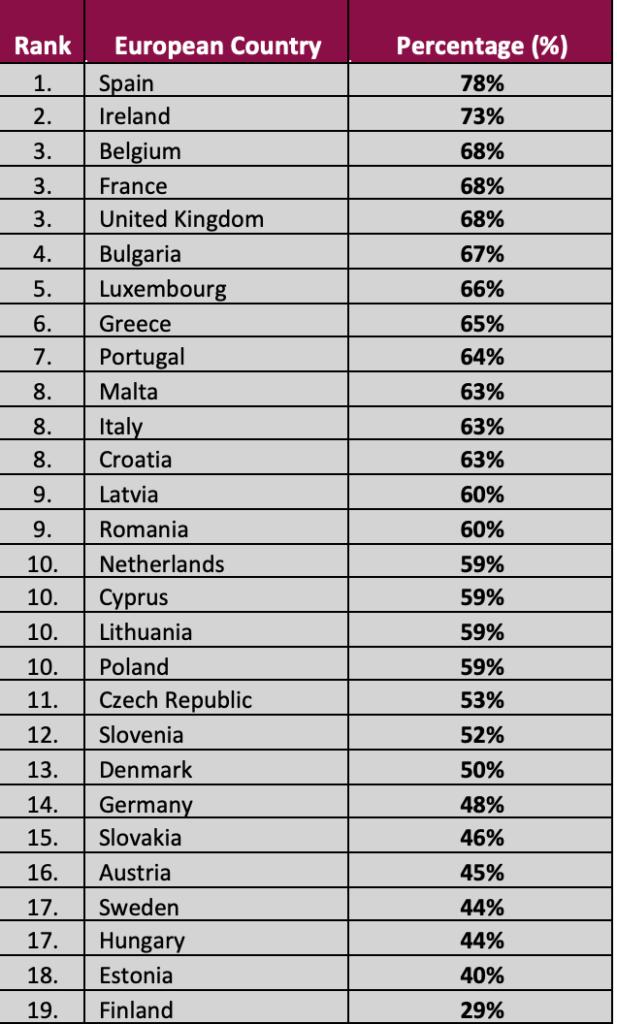 privacy europa