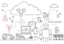 tecnologia Amazon post pandemia