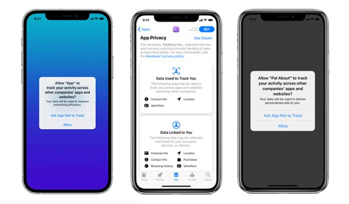 iOS Privacy