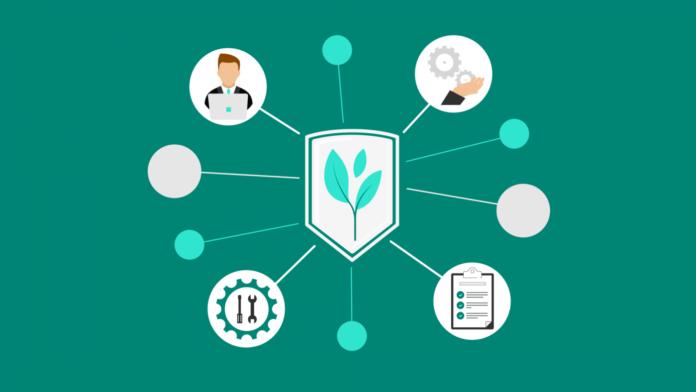 Green Software Foundation