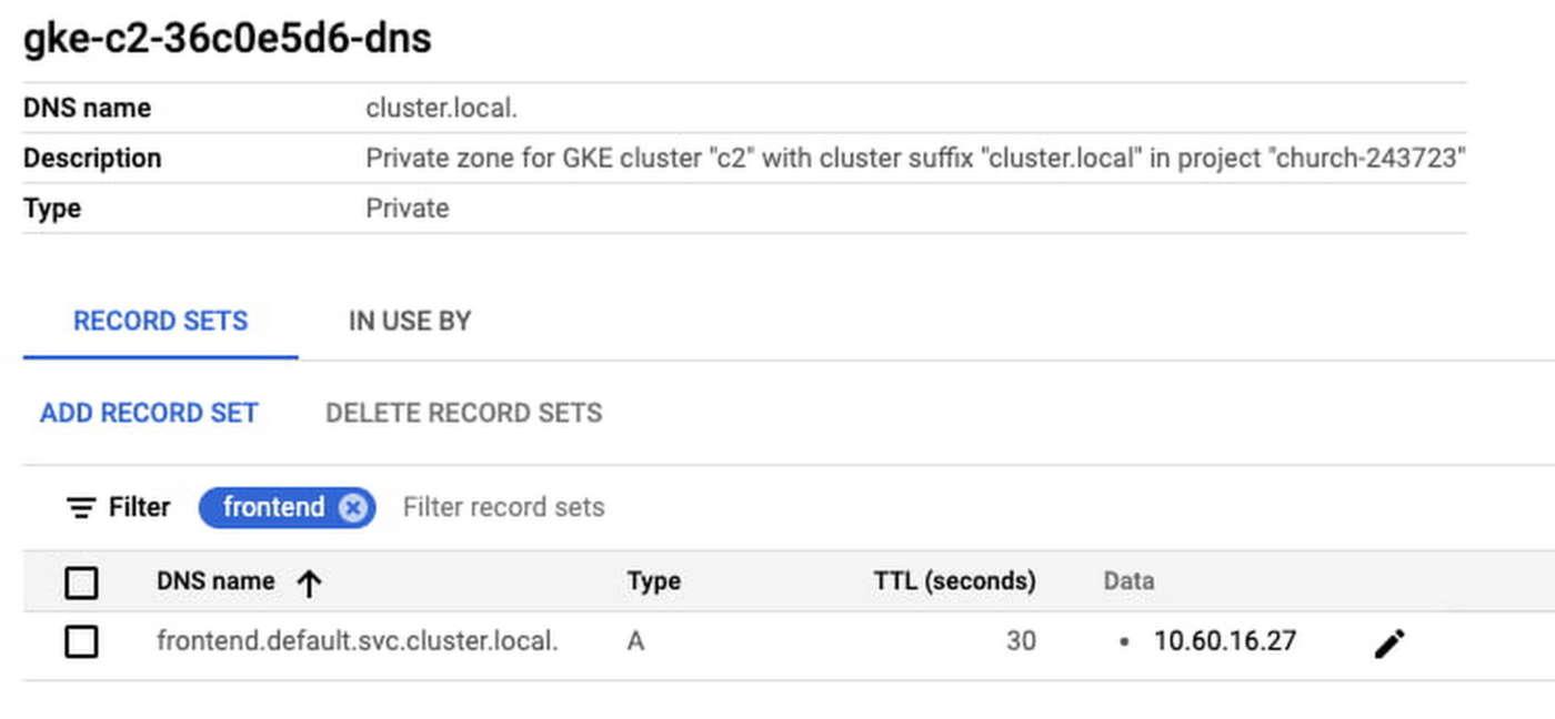 Google Cloud DNS Kubernetes