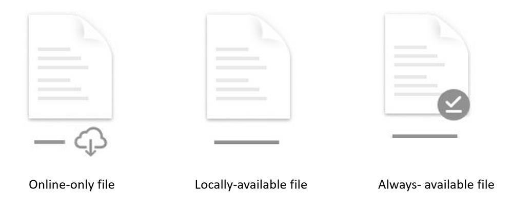 Microsoft OneDrive Apple