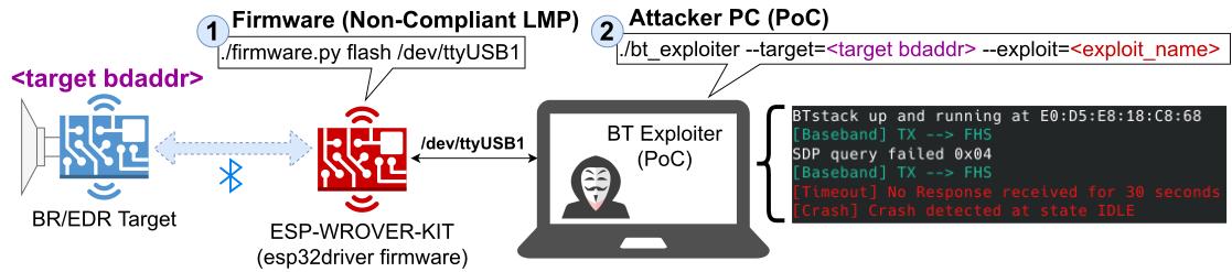 BrakTooth vulnerabilità Bluetooth