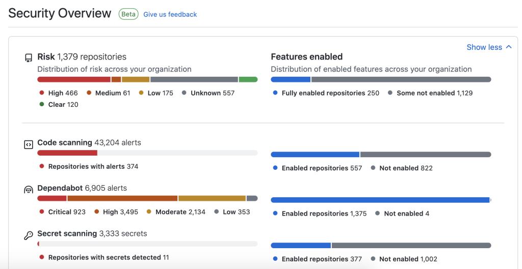 GitHub Enterprise Server