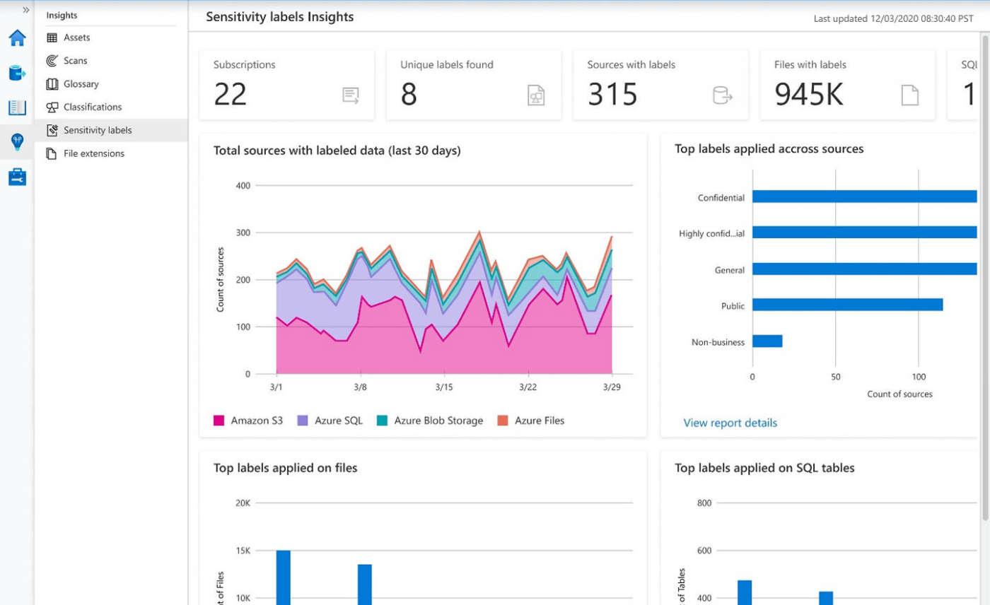 Data governance Microsoft Azure Purview