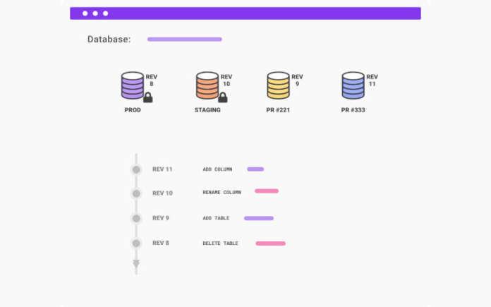 Serverless database Xata