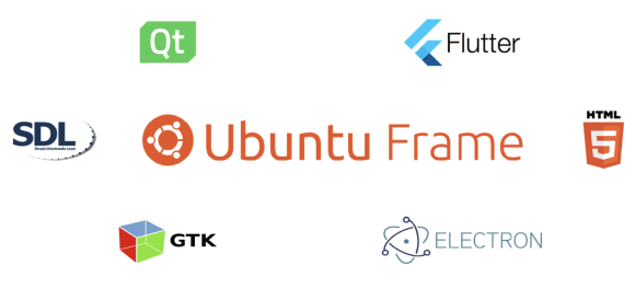 Ubuntu Frame